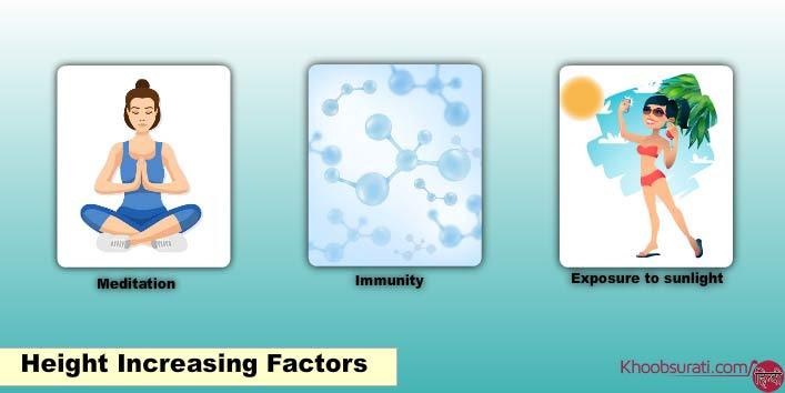 Height increasing factors
